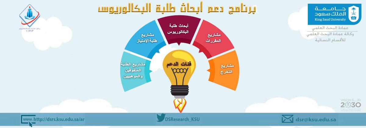 برنامج دعم أبحاث طلبة البكالوريوس - برنامج دعم أبحاث طلبة البكالوريوس