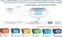 إطلاق مبادرة برنامج المجموعات البحثية الموجهة